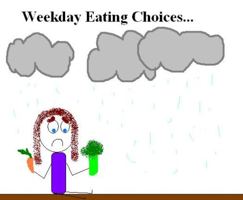 eating choices2